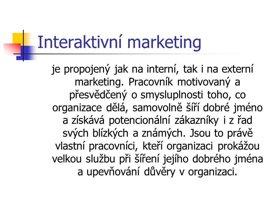 Interaktivní marketing