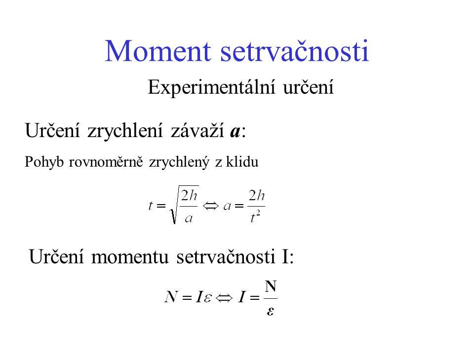Experimentální určení