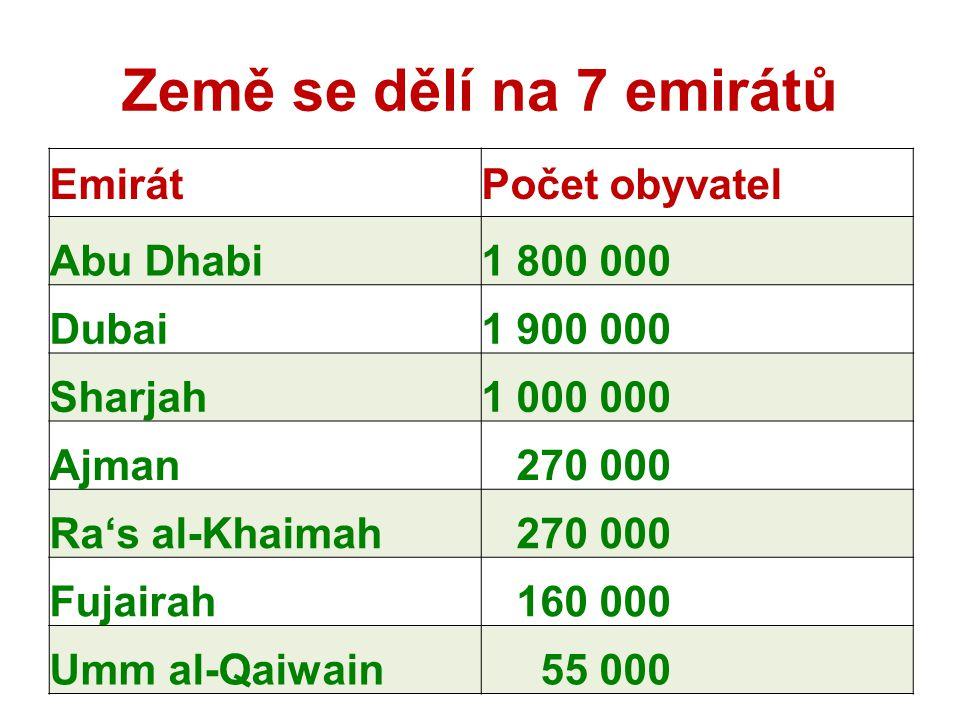 Země se dělí na 7 emirátů Emirát Počet obyvatel Abu Dhabi 1 800 000