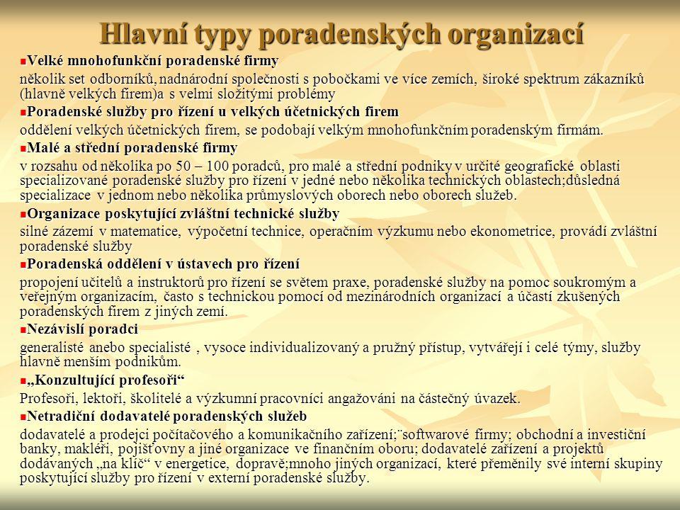 Hlavní typy poradenských organizací