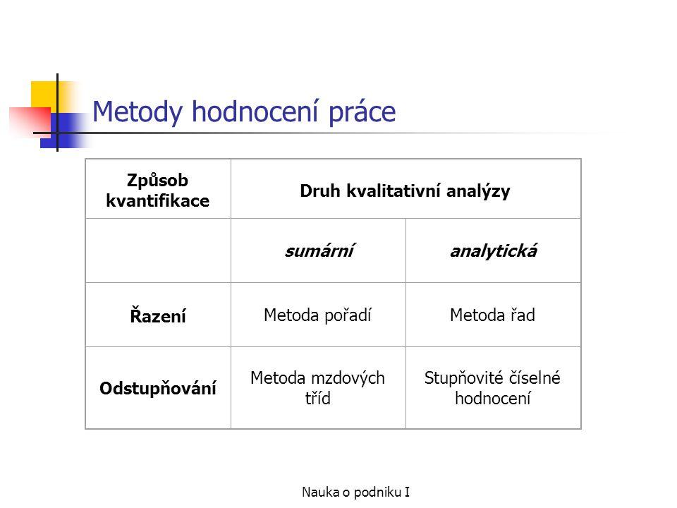 Metody hodnocení práce