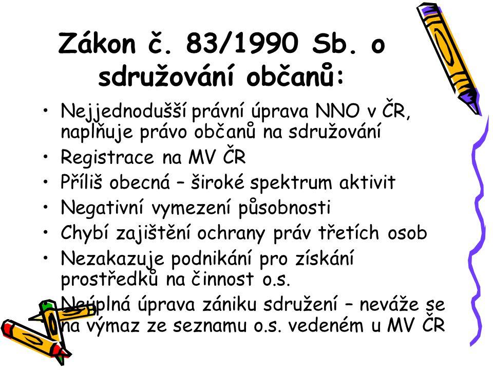 Zákon č. 83/1990 Sb. o sdružování občanů: