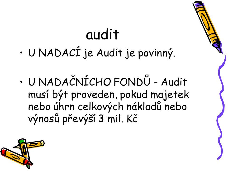 audit U NADACÍ je Audit je povinný.