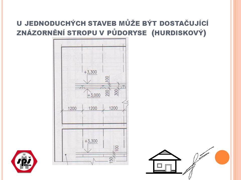 u jednoduchých staveb může být dostačující znázornění stropu v půdoryse (hurdiskový)