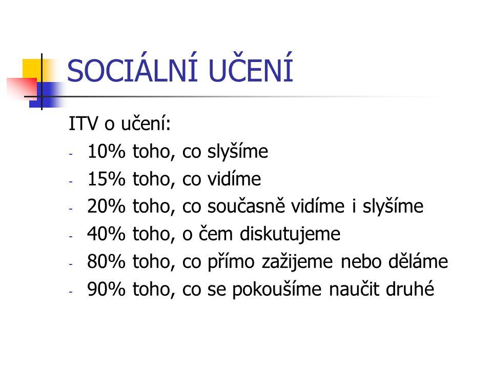 SOCIÁLNÍ UČENÍ ITV o učení: 10% toho, co slyšíme 15% toho, co vidíme