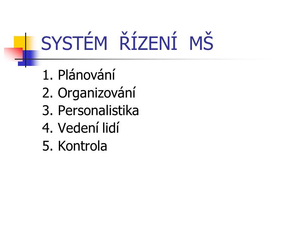 SYSTÉM ŘÍZENÍ MŠ 1. Plánování 2. Organizování 3. Personalistika