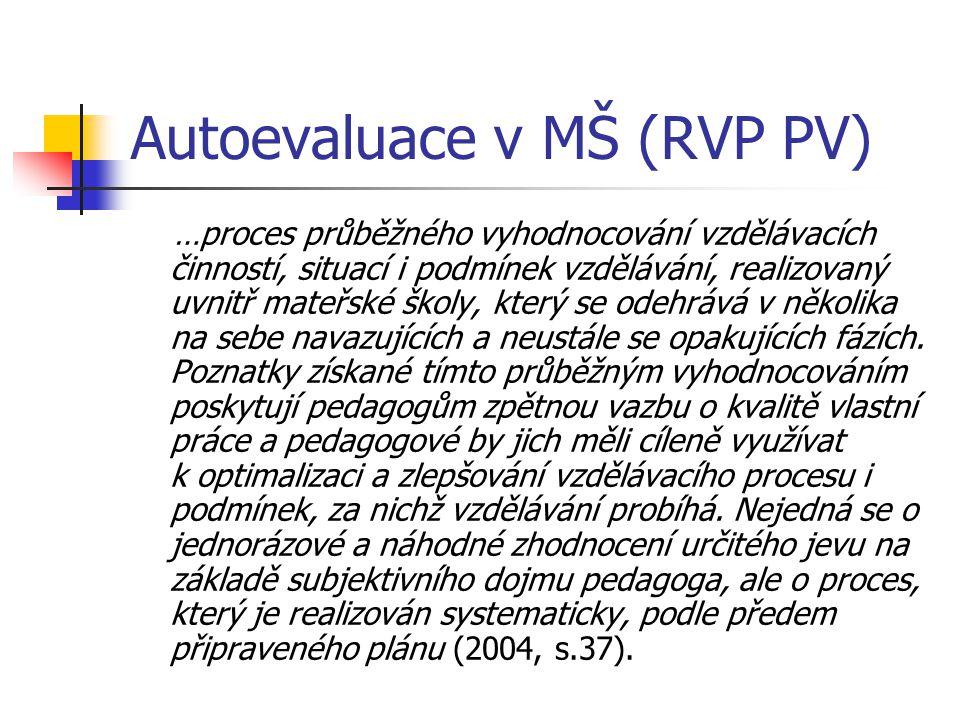 Autoevaluace v MŠ (RVP PV)