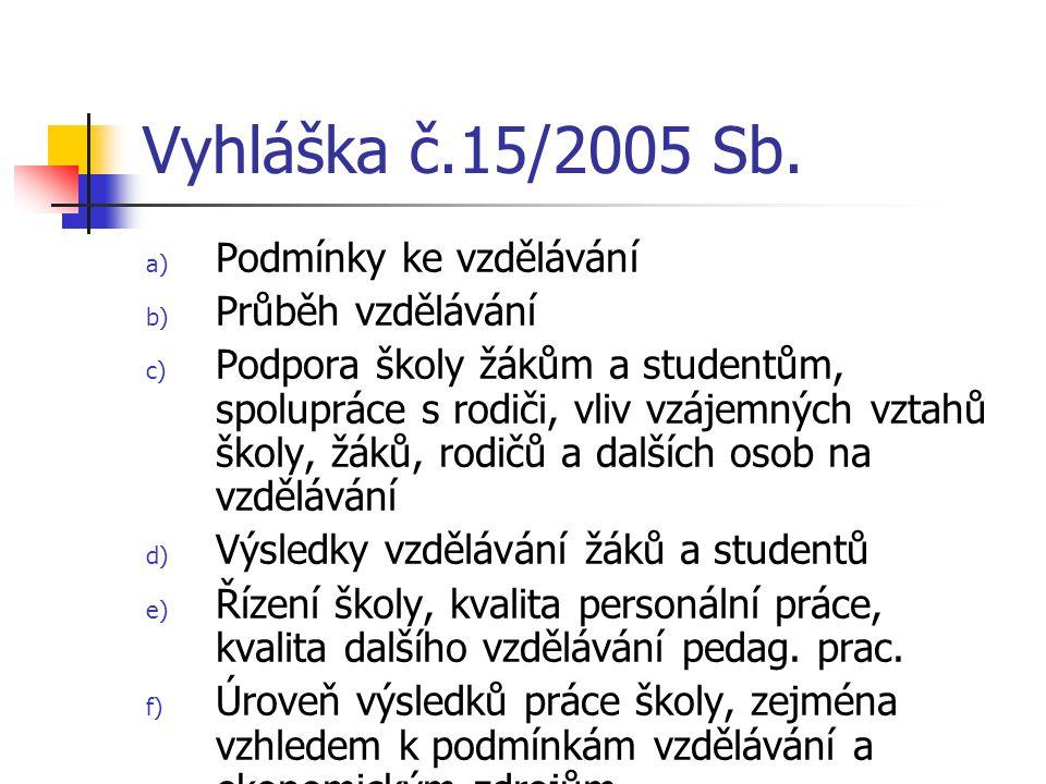 Vyhláška č.15/2005 Sb. Podmínky ke vzdělávání Průběh vzdělávání