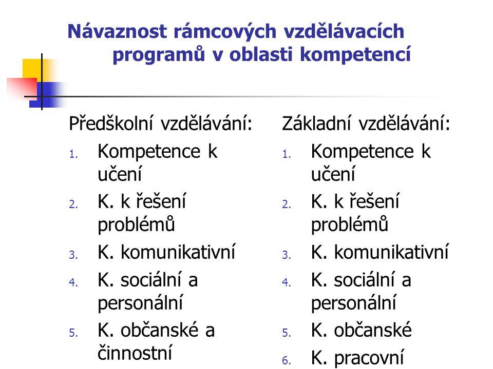 Návaznost rámcových vzdělávacích programů v oblasti kompetencí
