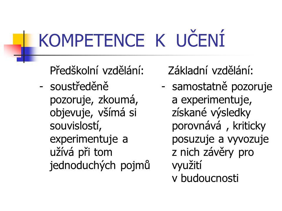 KOMPETENCE K UČENÍ Předškolní vzdělání: