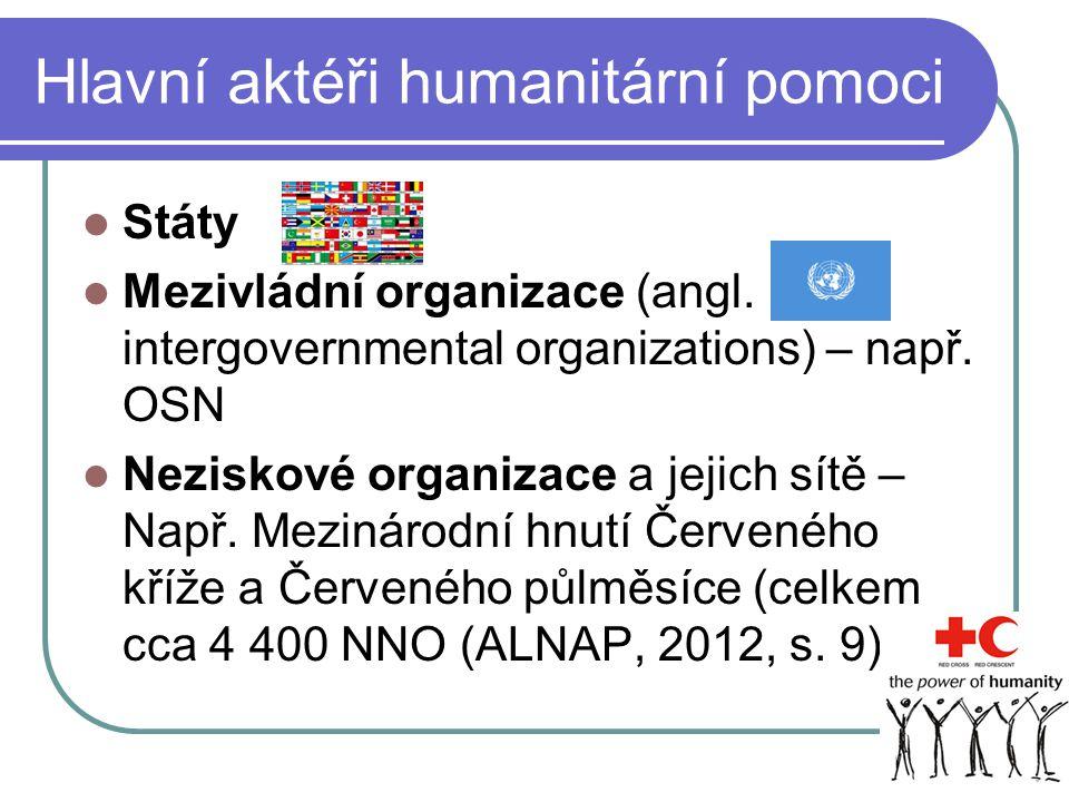 Hlavní aktéři humanitární pomoci