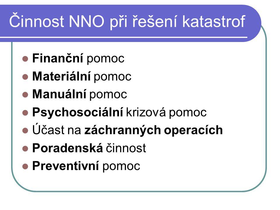 Činnost NNO při řešení katastrof