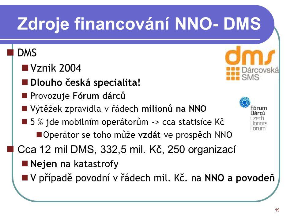 Zdroje financování NNO- DMS