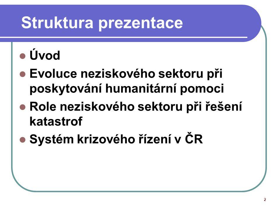 Struktura prezentace Úvod