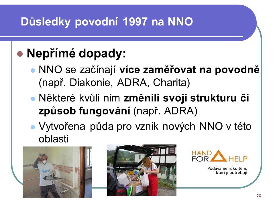Důsledky povodní 1997 na NNO