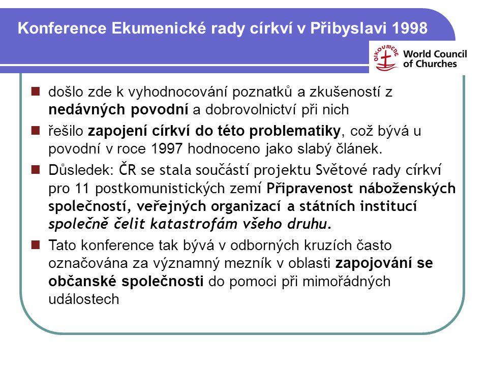 Konference Ekumenické rady církví v Přibyslavi 1998