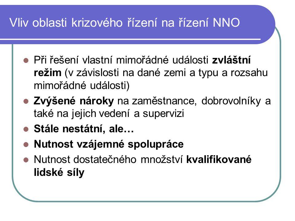 Vliv oblasti krizového řízení na řízení NNO