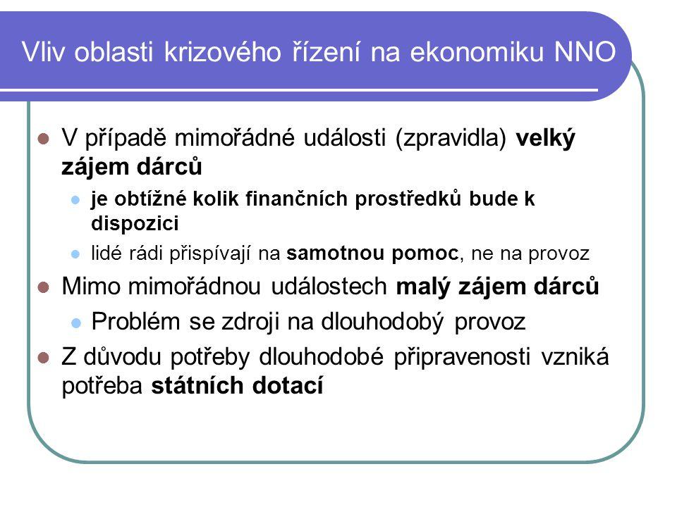 Vliv oblasti krizového řízení na ekonomiku NNO