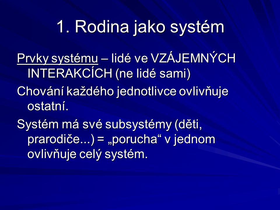 1. Rodina jako systém Prvky systému – lidé ve VZÁJEMNÝCH INTERAKCÍCH (ne lidé sami) Chování každého jednotlivce ovlivňuje ostatní.