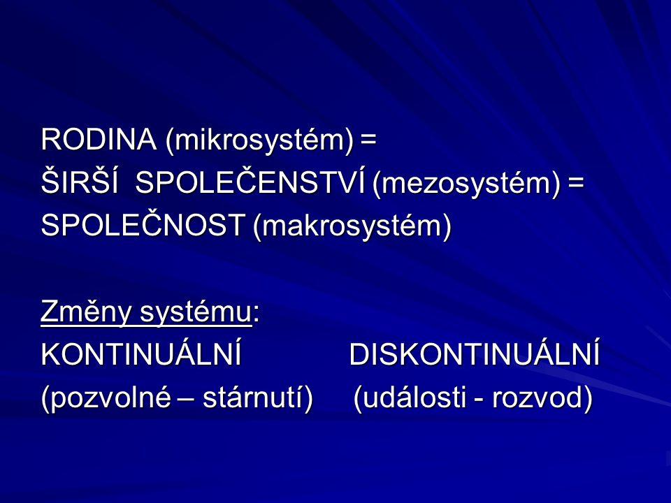 RODINA (mikrosystém) =