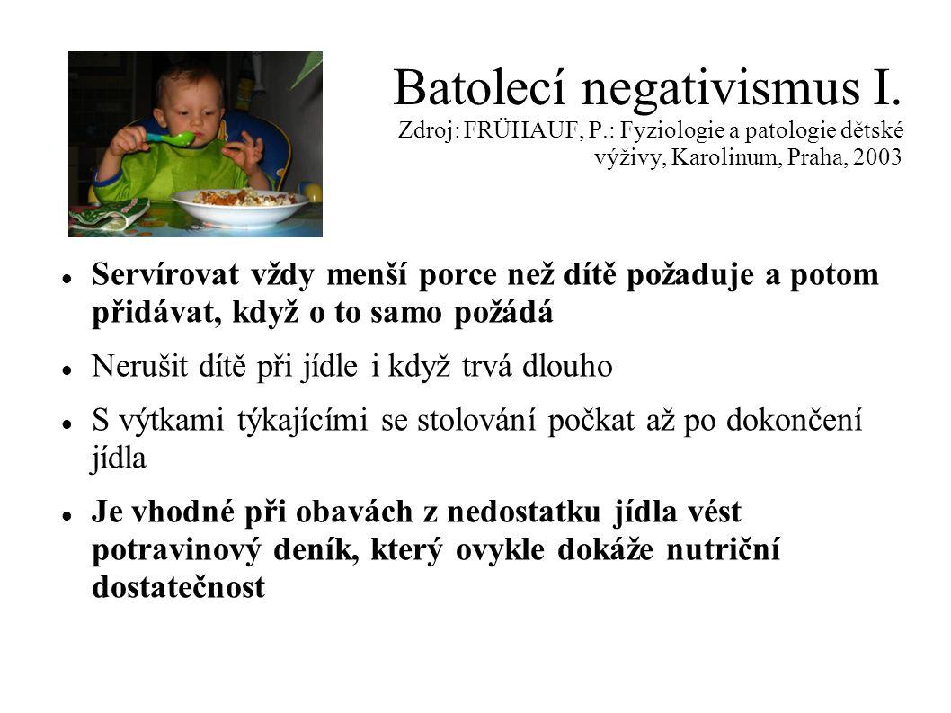 Batolecí negativismus I. Zdroj: FRÜHAUF, P
