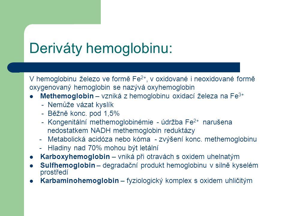 Deriváty hemoglobinu: