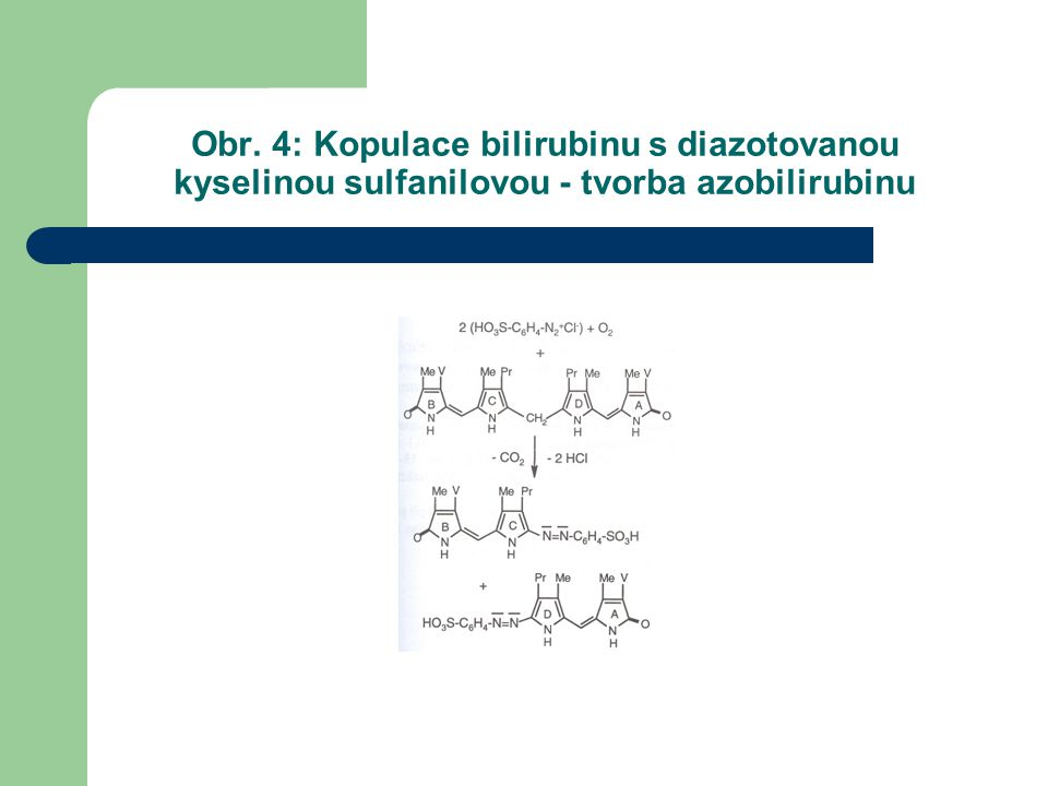 Obr. 4: Kopulace bilirubinu s diazotovanou kyselinou sulfanilovou - tvorba azobilirubinu