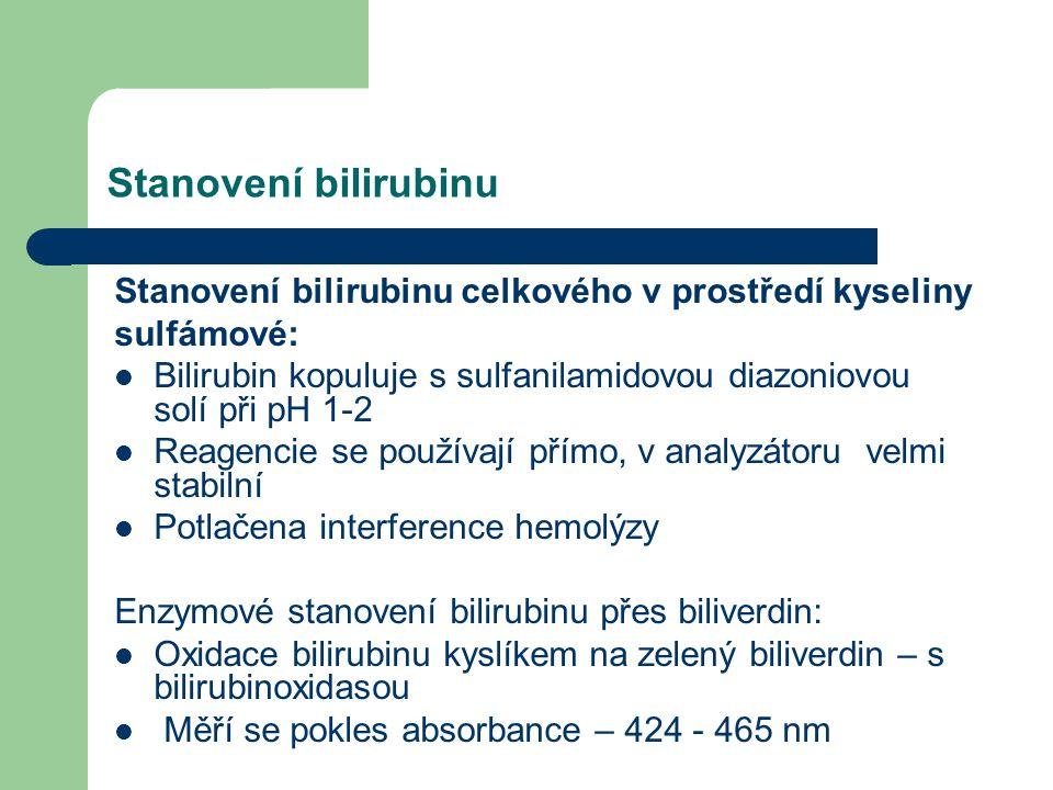 Stanovení bilirubinu Stanovení bilirubinu celkového v prostředí kyseliny. sulfámové:
