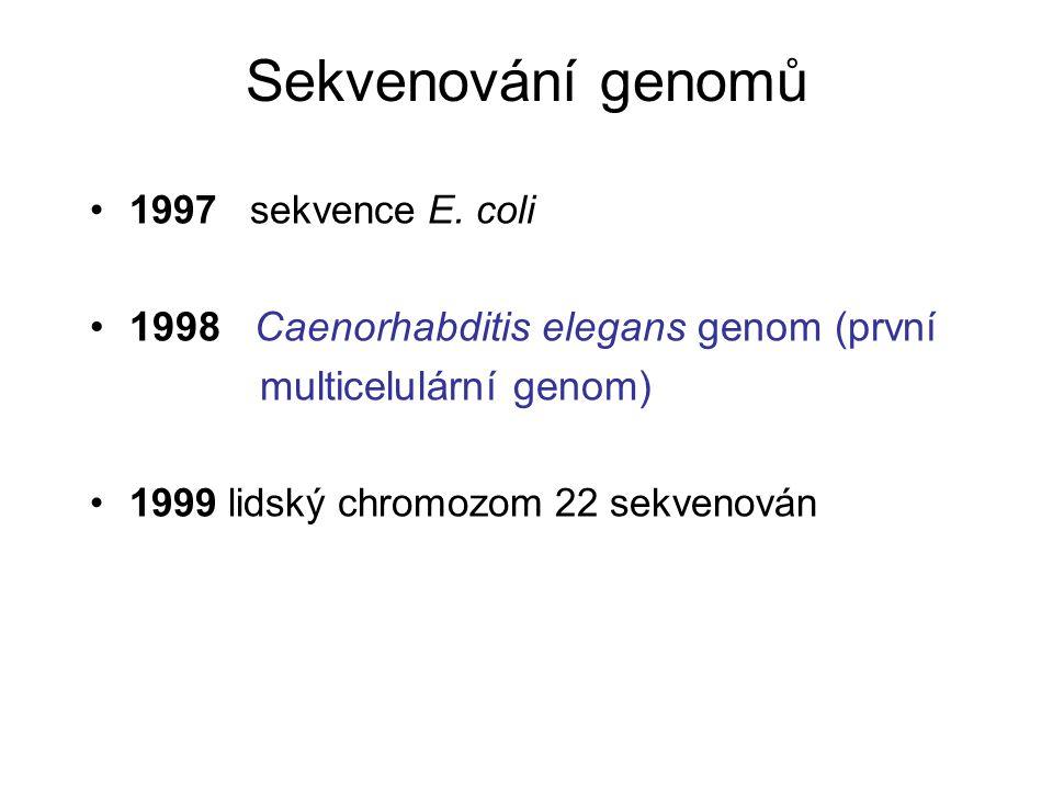 Sekvenování genomů 1998 Caenorhabditis elegans genom (první