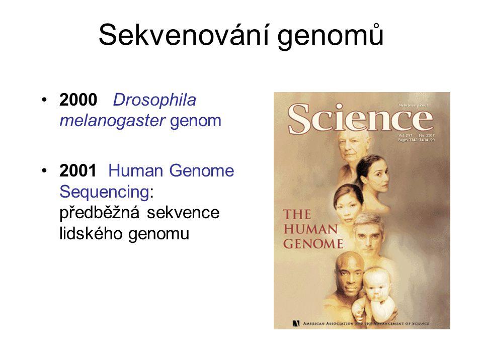 Sekvenování genomů 2000 Drosophila melanogaster genom