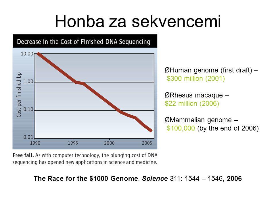 Honba za sekvencemi Human genome (first draft) – $300 million (2001)