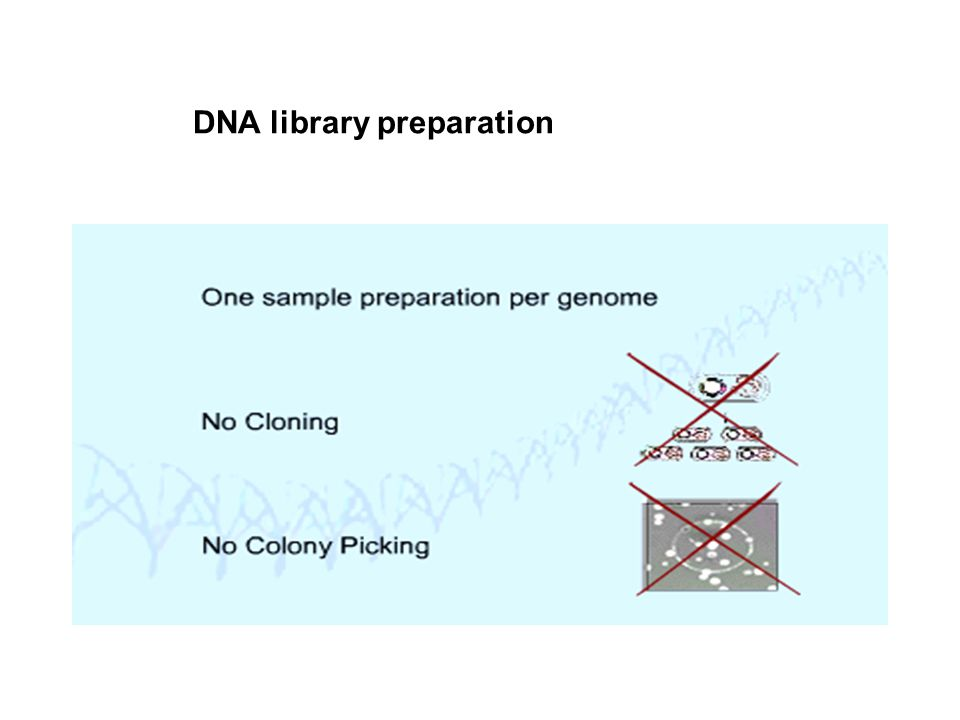 DNA library preparation