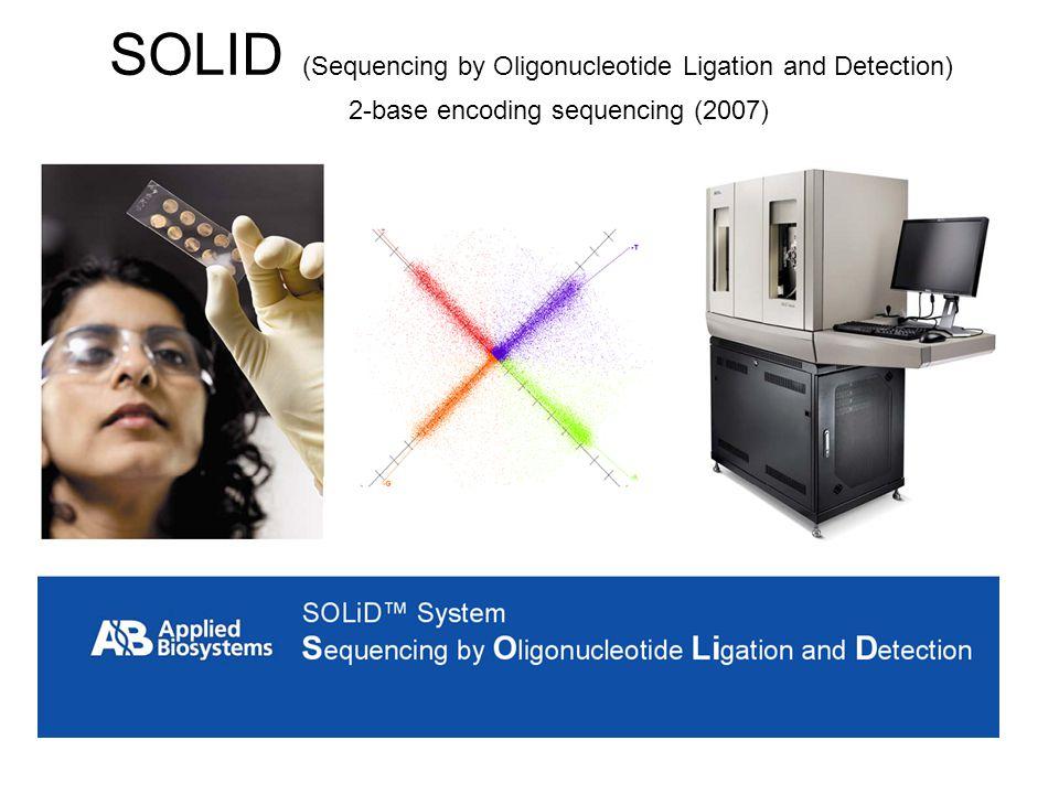 SOLID (Sequencing by Oligonucleotide Ligation and Detection)