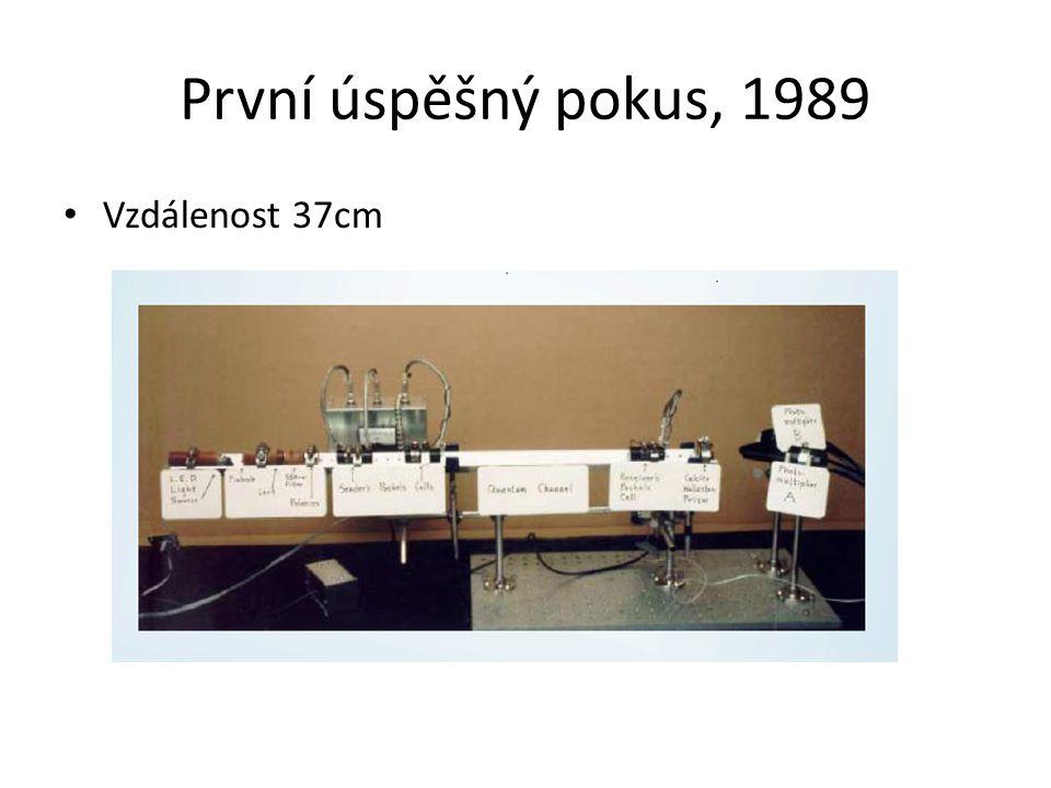 První úspěšný pokus, 1989 Vzdálenost 37cm 29