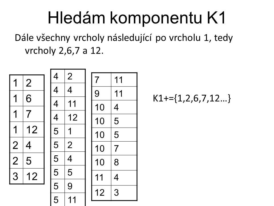 Hledám komponentu K1 Dále všechny vrcholy následující po vrcholu 1, tedy vrcholy 2,6,7 a 12. 4. 2.