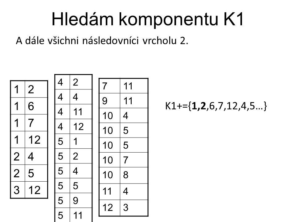 Hledám komponentu K1 A dále všichni následovníci vrcholu 2. 1 2 6 7 12