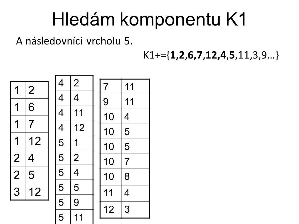Hledám komponentu K1 A následovníci vrcholu 5.