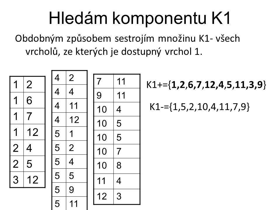 Hledám komponentu K1 Obdobným způsobem sestrojím množinu K1- všech vrcholů, ze kterých je dostupný vrchol 1.