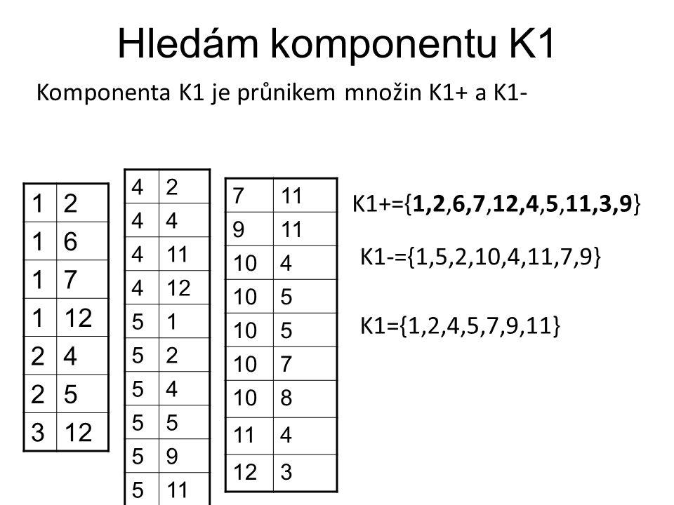 Hledám komponentu K1 Komponenta K1 je průnikem množin K1+ a K1- 1 2 6