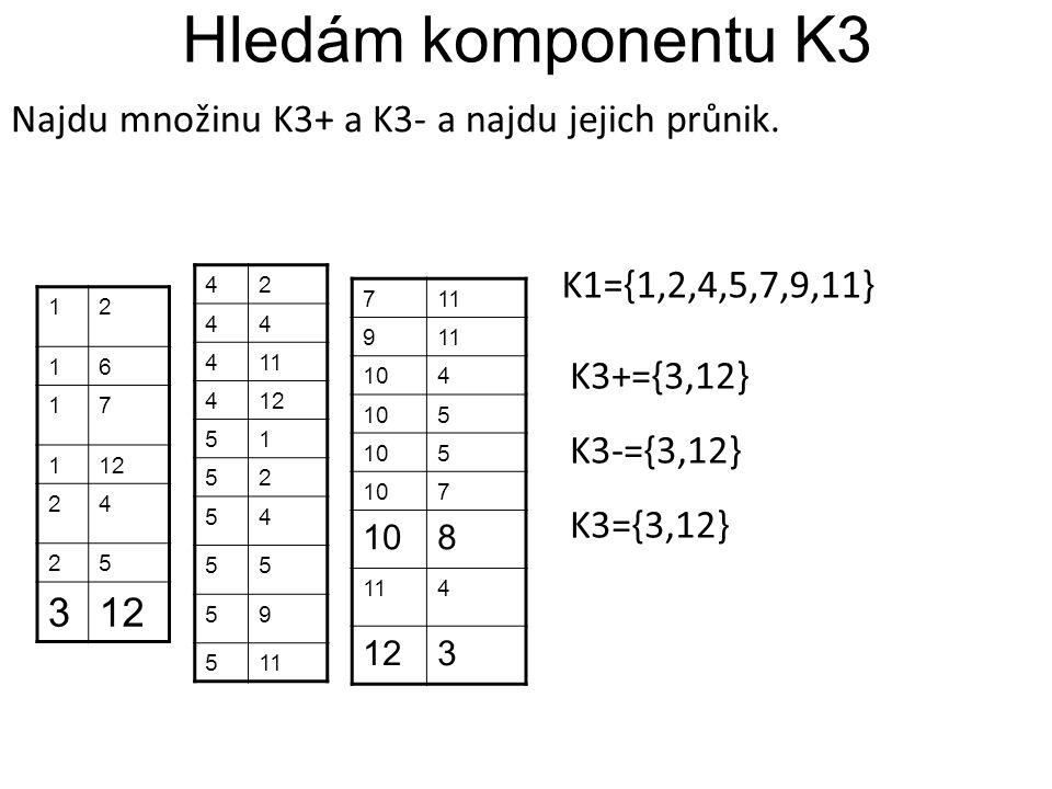 Hledám komponentu K3 Najdu množinu K3+ a K3- a najdu jejich průnik.