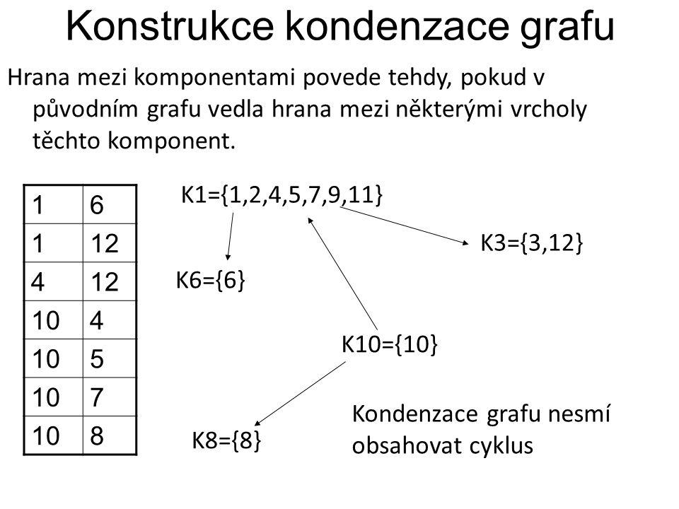 Konstrukce kondenzace grafu