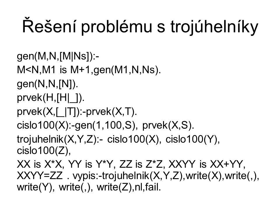 Řešení problému s trojúhelníky
