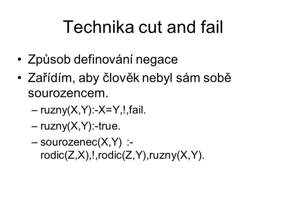 Technika cut and fail Způsob definování negace