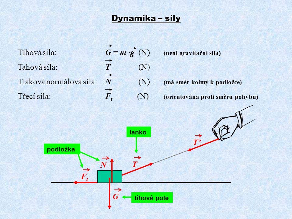 Tíhová síla: G = m ·g (N) (není gravitační síla) Tahová síla: T (N)