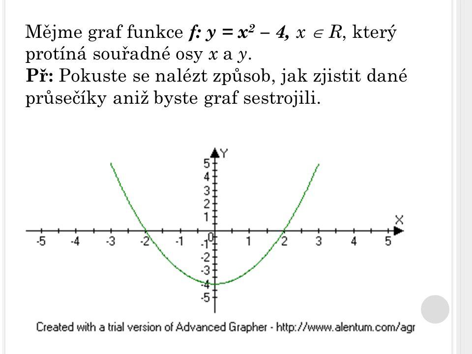 Mějme graf funkce f: y = x2 – 4, x  R, který protíná souřadné osy x a y.