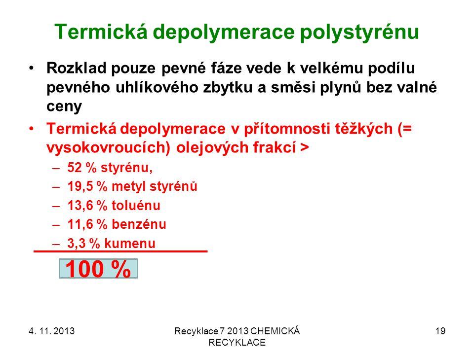 Termická depolymerace polystyrénu