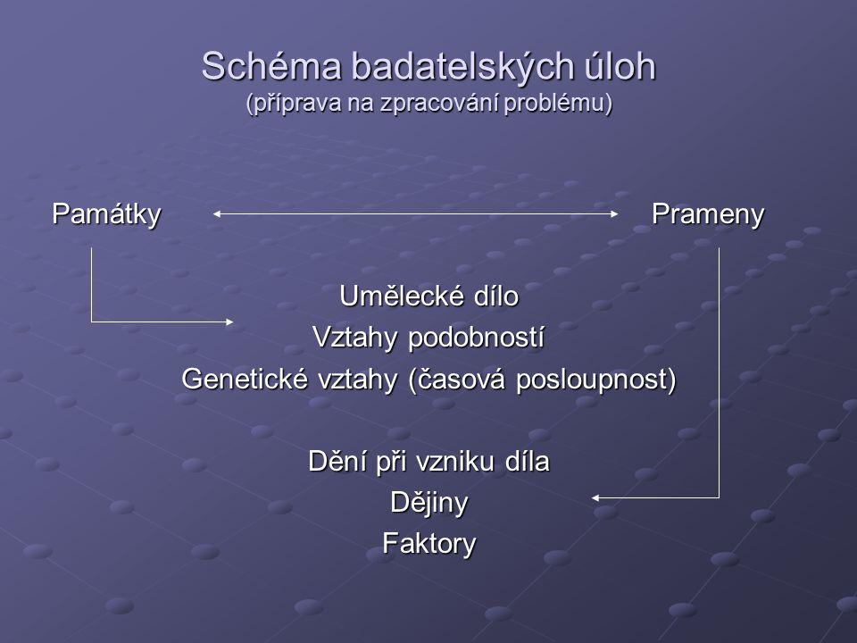 Schéma badatelských úloh (příprava na zpracování problému)