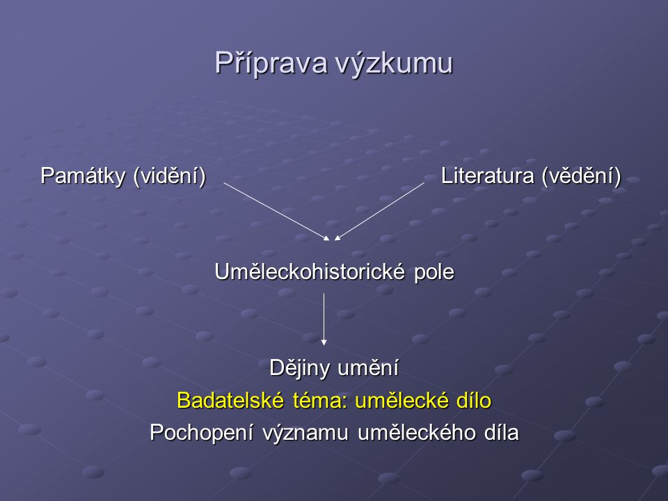 Příprava výzkumu Památky (vidění) Literatura (vědění)