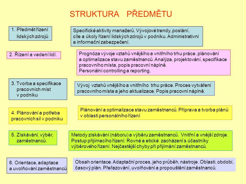 STRUKTURA PŘEDMĚTU 1. Předmět řízení lidských zdrojů