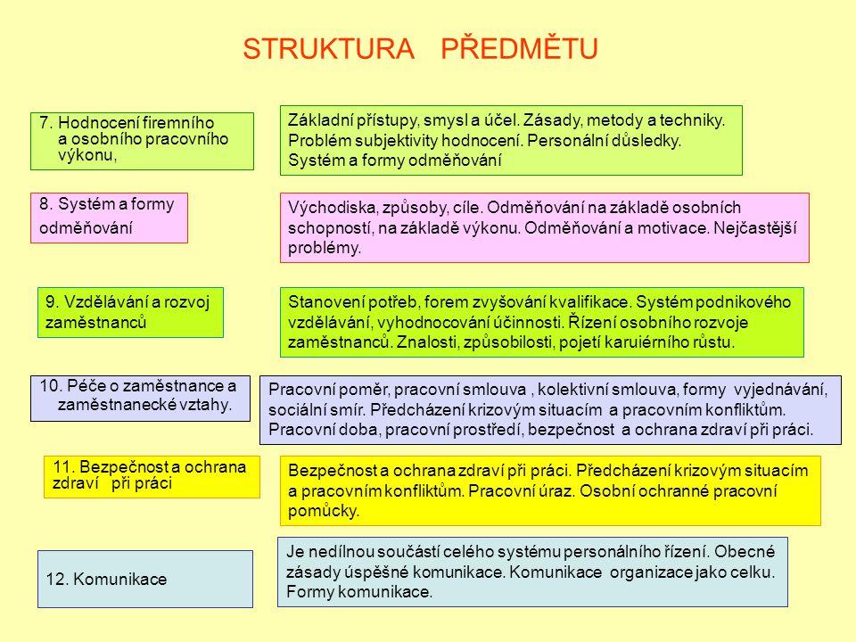 STRUKTURA PŘEDMĚTU Základní přístupy, smysl a účel. Zásady, metody a techniky. Problém subjektivity hodnocení. Personální důsledky.
